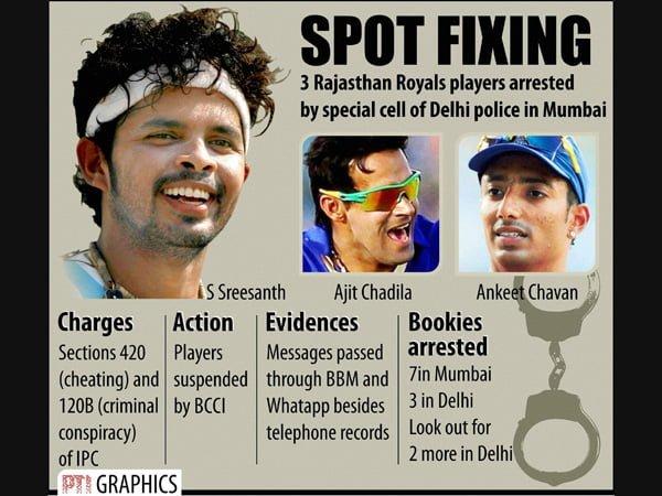 top 10 cricket controversies