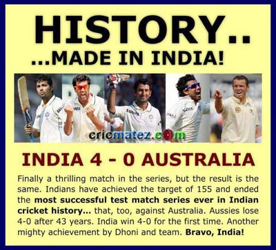 Statistical Hightlights of India vs Australia 4th Test at Delhi
