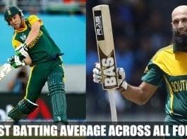 Highest Bating Average